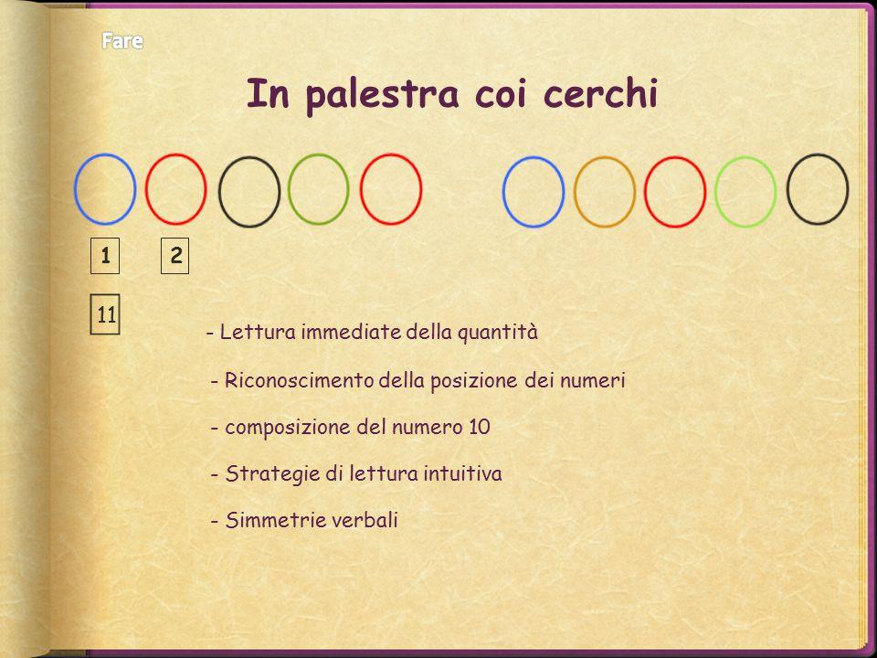 In palestra coi cerchi - Lettura immediate della quantità - Riconoscimento della posizione dei numeri - composizione del numero 10 - Strategie di lett