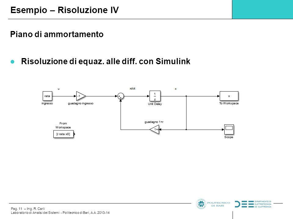 Pag. 11 – Ing. R. Carli Laboratorio di Analisi dei Sistemi - Politecnico di Bari, A.A. 2013-14 Piano di ammortamento Risoluzione di equaz. alle diff.