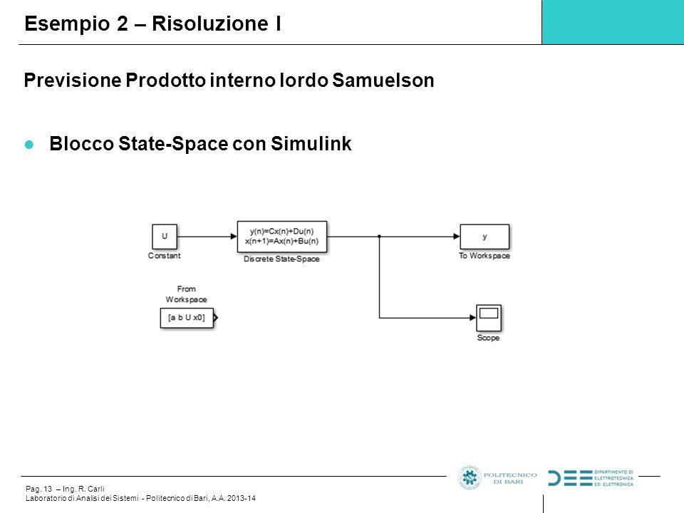 Pag. 13 – Ing. R. Carli Laboratorio di Analisi dei Sistemi - Politecnico di Bari, A.A. 2013-14 Previsione Prodotto interno lordo Samuelson Blocco Stat