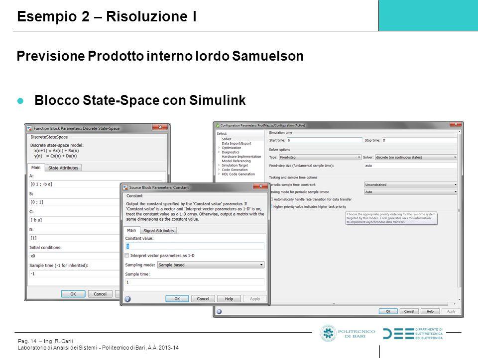 Pag. 14 – Ing. R. Carli Laboratorio di Analisi dei Sistemi - Politecnico di Bari, A.A. 2013-14 Previsione Prodotto interno lordo Samuelson Blocco Stat