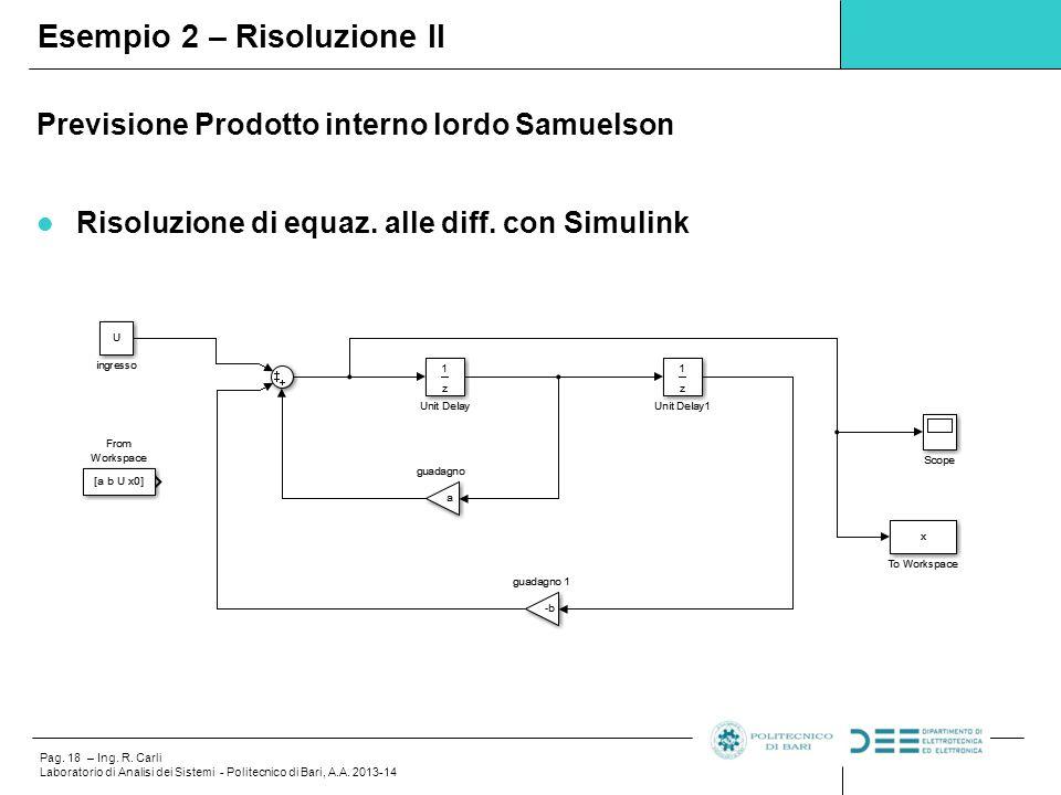 Pag. 18 – Ing. R. Carli Laboratorio di Analisi dei Sistemi - Politecnico di Bari, A.A. 2013-14 Previsione Prodotto interno lordo Samuelson Risoluzione