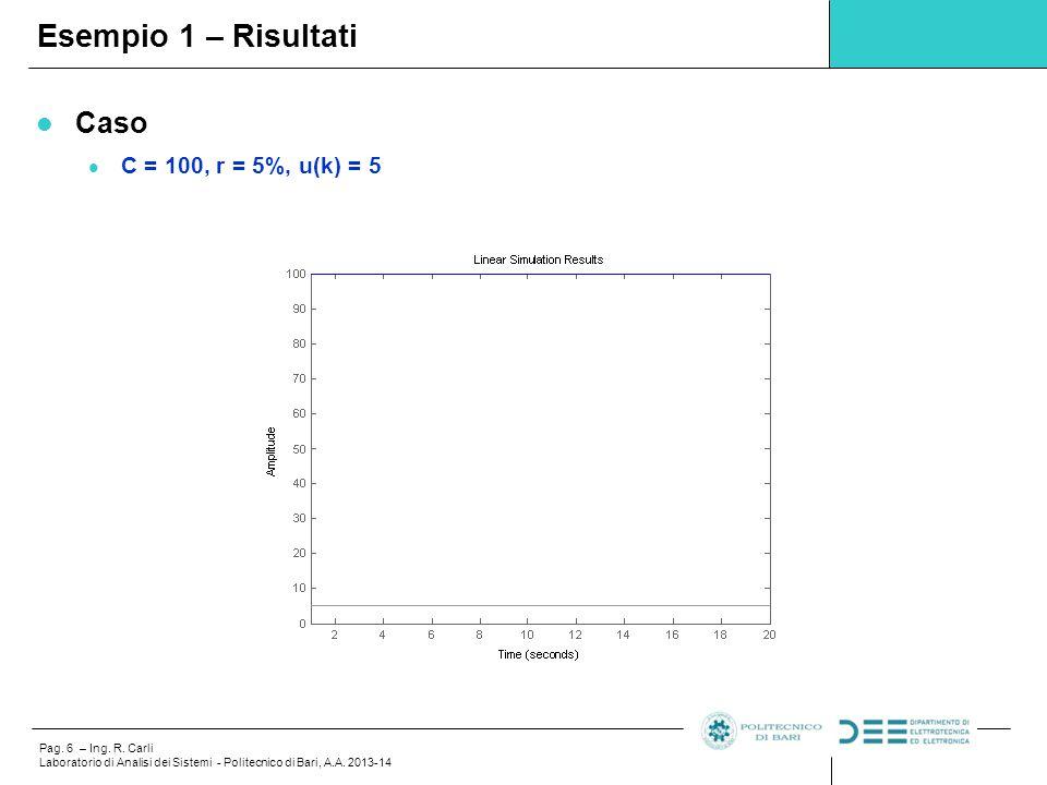 Pag. 6 – Ing. R. Carli Laboratorio di Analisi dei Sistemi - Politecnico di Bari, A.A. 2013-14 Caso C = 100, r = 5%, u(k) = 5 Esempio 1 – Risultati