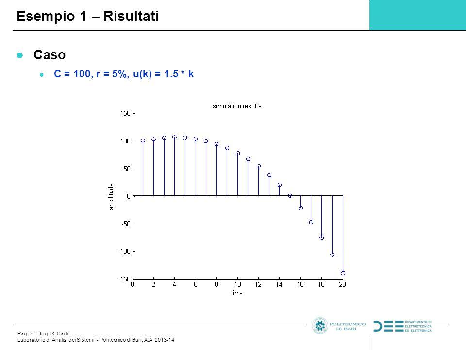 Pag. 7 – Ing. R. Carli Laboratorio di Analisi dei Sistemi - Politecnico di Bari, A.A. 2013-14 Caso C = 100, r = 5%, u(k) = 1.5 * k Esempio 1 – Risulta