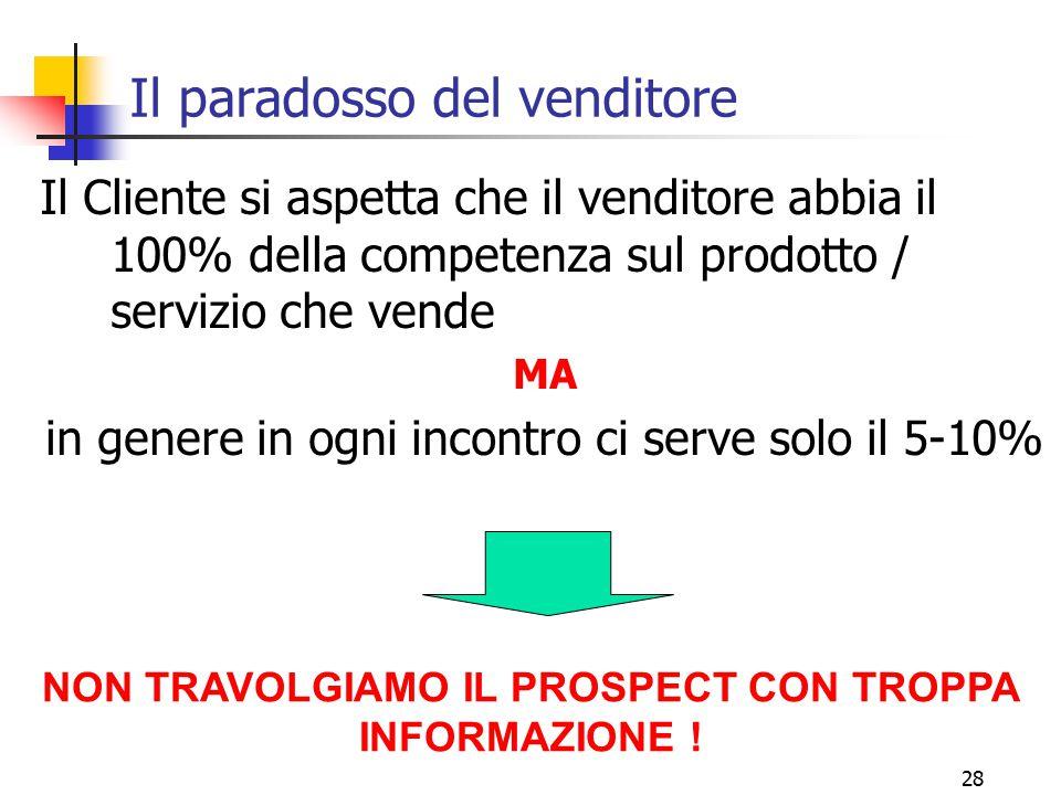 28 Il paradosso del venditore Il Cliente si aspetta che il venditore abbia il 100% della competenza sul prodotto / servizio che vende MA in genere in
