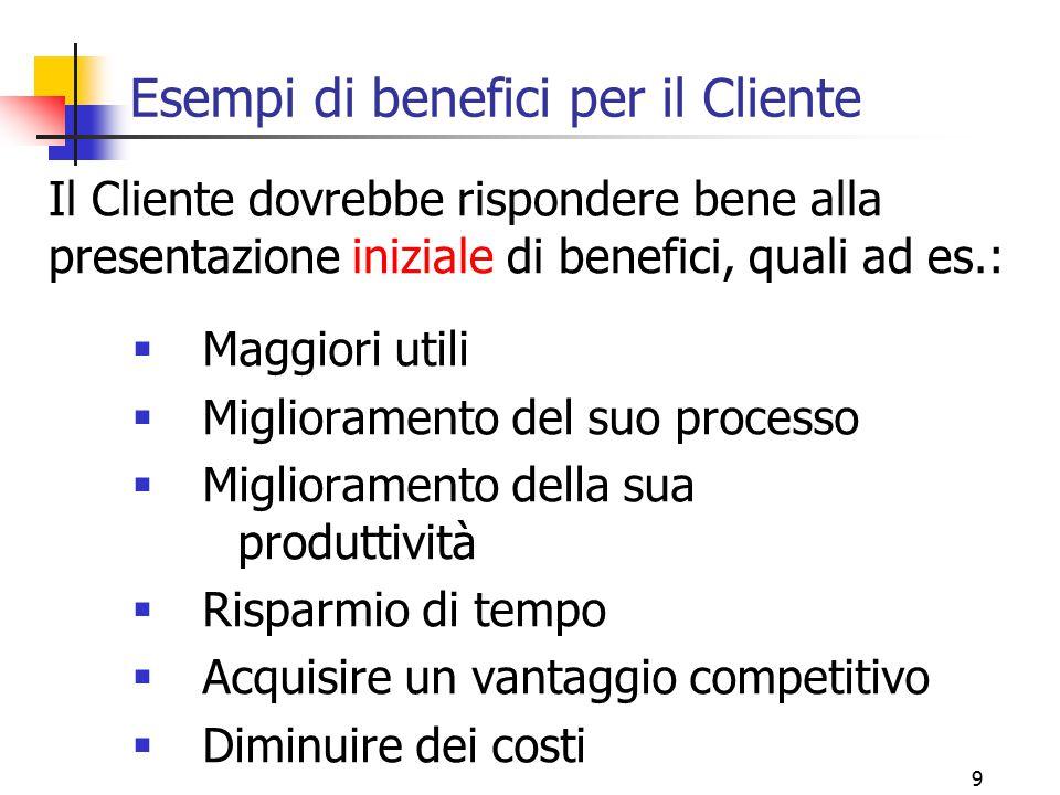 9 Esempi di benefici per il Cliente  Maggiori utili  Miglioramento del suo processo  Miglioramento della sua produttività  Risparmio di tempo  Ac