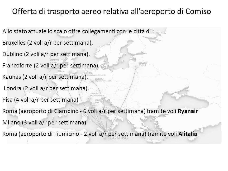 Allo stato attuale lo scalo offre collegamenti con le città di : Bruxelles (2 voli a/r per settimana), Dublino (2 voli a/r per settimana), Francoforte (2 voli a/r per settimana), Kaunas (2 voli a/r per settimana), Londra (2 voli a/r per settimana), Pisa (4 voli a/r per settimana) Roma (aeroporto di Ciampino - 6 voli a/r per settimana) tramite voli Ryanair Milano (3 voli a/r per settimana) Roma (aeroporto di Fiumicino - 2 voli a/r per settimana) tramite voli Alitalia.