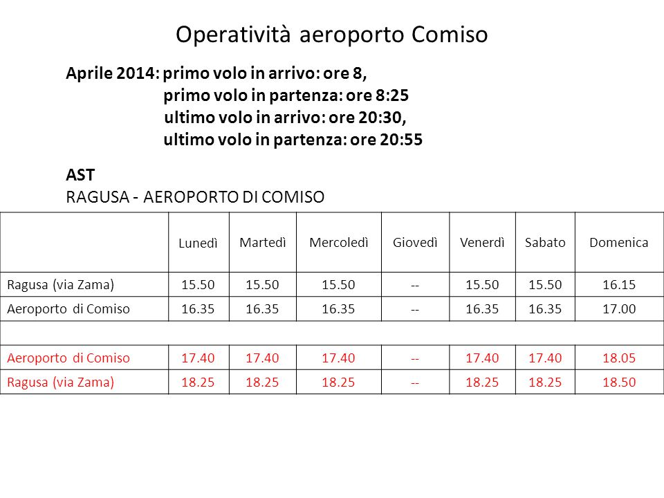 Operatività aeroporto Comiso Aprile 2014: primo volo in arrivo: ore 8, primo volo in partenza: ore 8:25 ultimo volo in arrivo: ore 20:30, ultimo volo in partenza: ore 20:55 AST RAGUSA - AEROPORTO DI COMISO LunedìMartedìMercoledìGiovedìVenerdìSabatoDomenica Ragusa (via Zama)15.50 --15.50 16.15 Aeroporto di Comiso16.35 --16.35 17.00 Aeroporto di Comiso17.40 --17.40 18.05 Ragusa (via Zama)18.25 --18.25 18.50