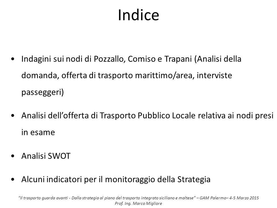 Indagini sui nodi di Pozzallo, Comiso e Trapani (Analisi della domanda, offerta di trasporto marittimo/area, interviste passeggeri) Analisi dell'offer