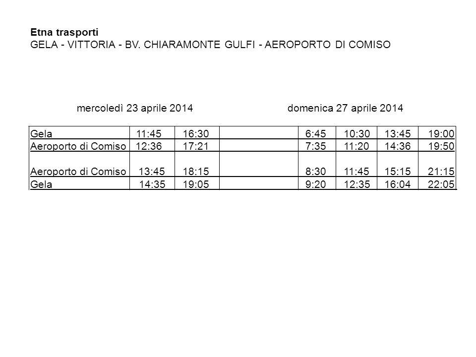 Etna trasporti GELA - VITTORIA - BV. CHIARAMONTE GULFI - AEROPORTO DI COMISO mercoledì 23 aprile 2014domenica 27 aprile 2014 Gela 11:45 16:30 6:45 10: