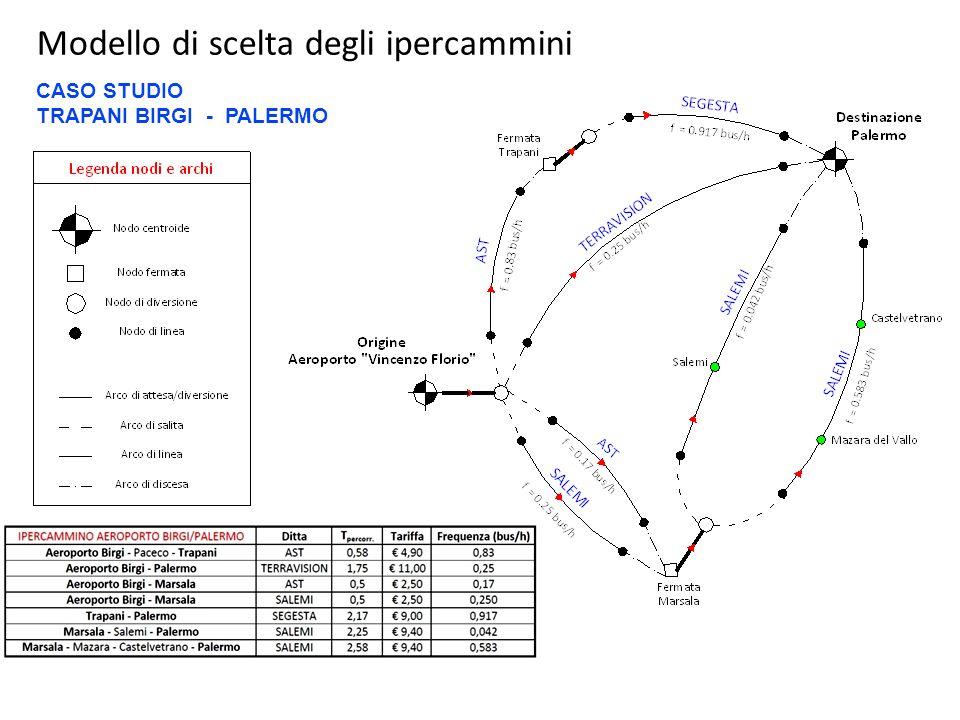 CASO STUDIO TRAPANI BIRGI - PALERMO Modello di scelta degli ipercammini