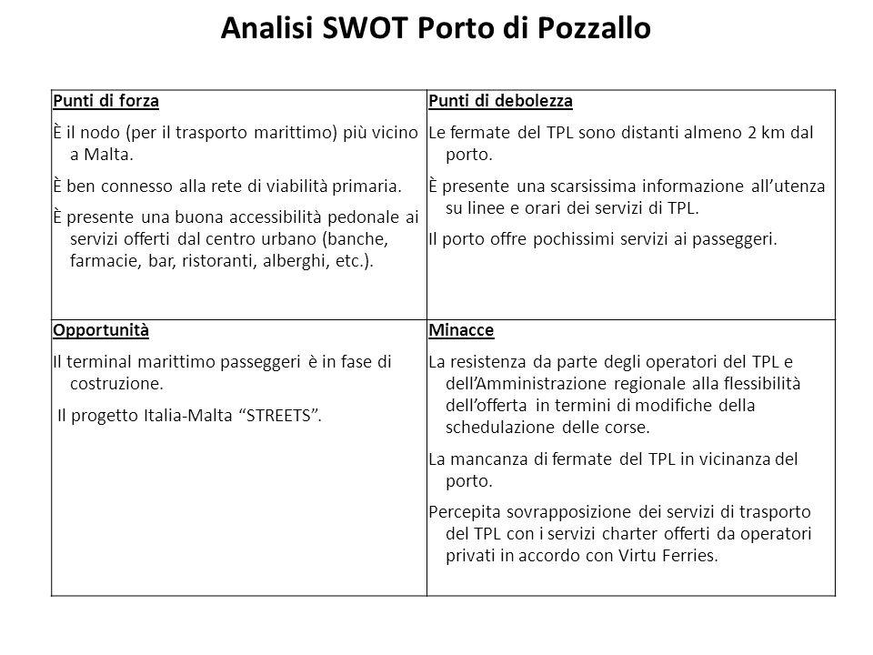 Analisi SWOT Porto di Pozzallo Punti di forza È il nodo (per il trasporto marittimo) più vicino a Malta. È ben connesso alla rete di viabilità primari