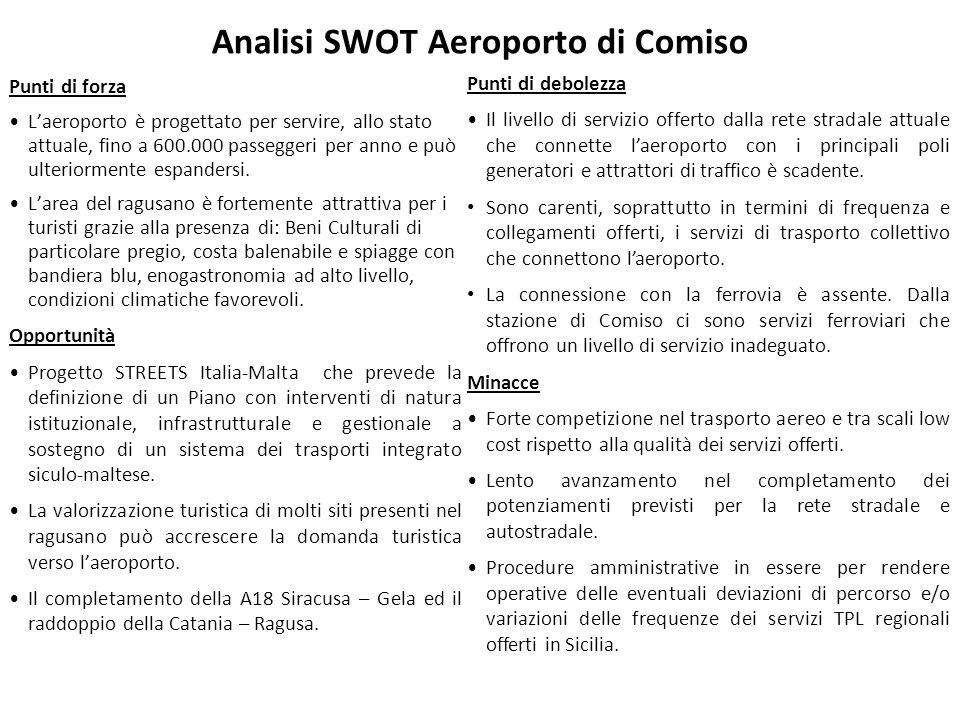 Analisi SWOT Aeroporto di Comiso Punti di forza L'aeroporto è progettato per servire, allo stato attuale, fino a 600.000 passeggeri per anno e può ulteriormente espandersi.