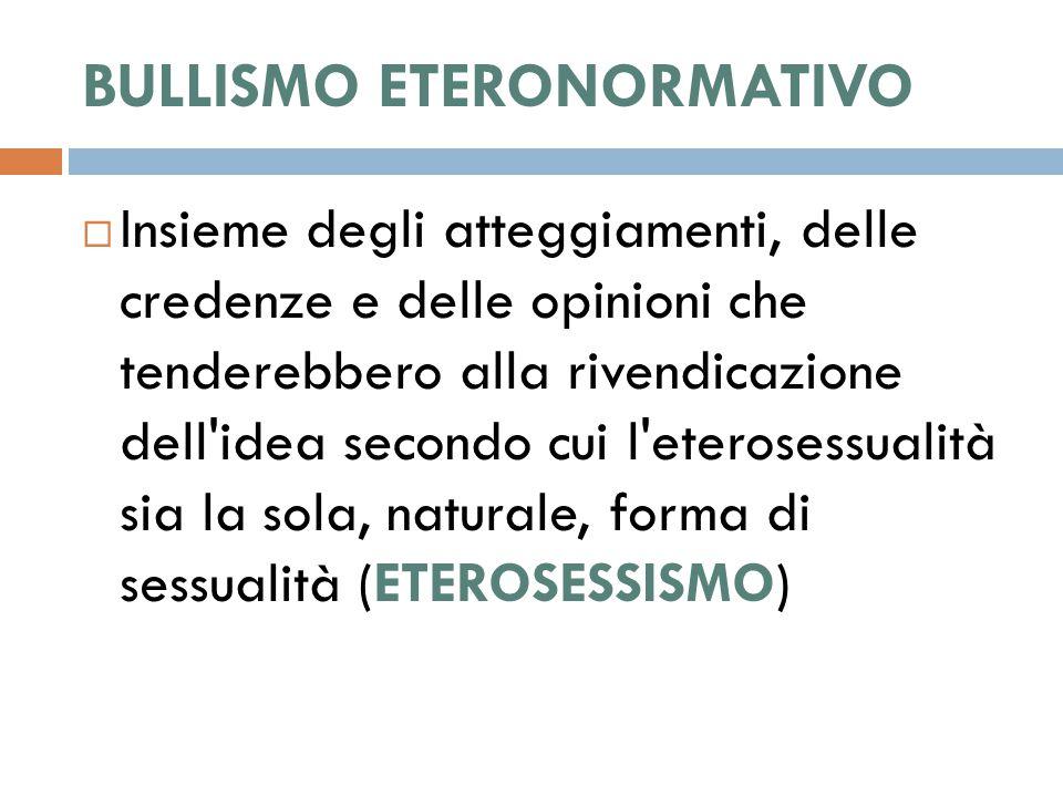 BULLISMO ETERONORMATIVO  Insieme degli atteggiamenti, delle credenze e delle opinioni che tenderebbero alla rivendicazione dell idea secondo cui l eterosessualità sia la sola, naturale, forma di sessualità (ETEROSESSISMO)