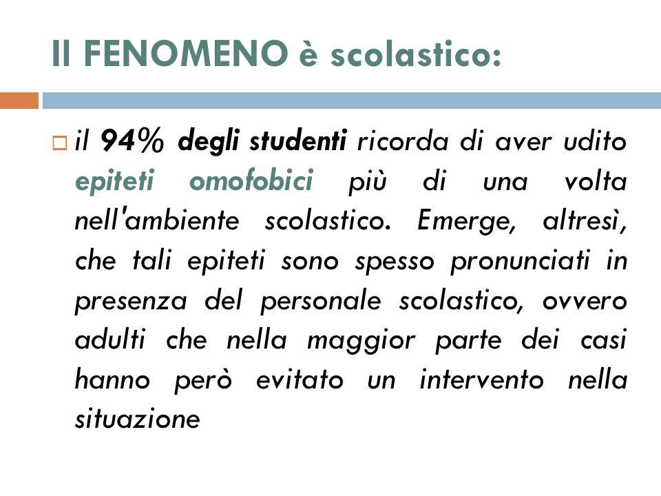 Il FENOMENO è scolastico:  il 94% degli studenti ricorda di aver udito epiteti omofobici più di una volta nell'ambiente scolastico. Emerge, altresì,