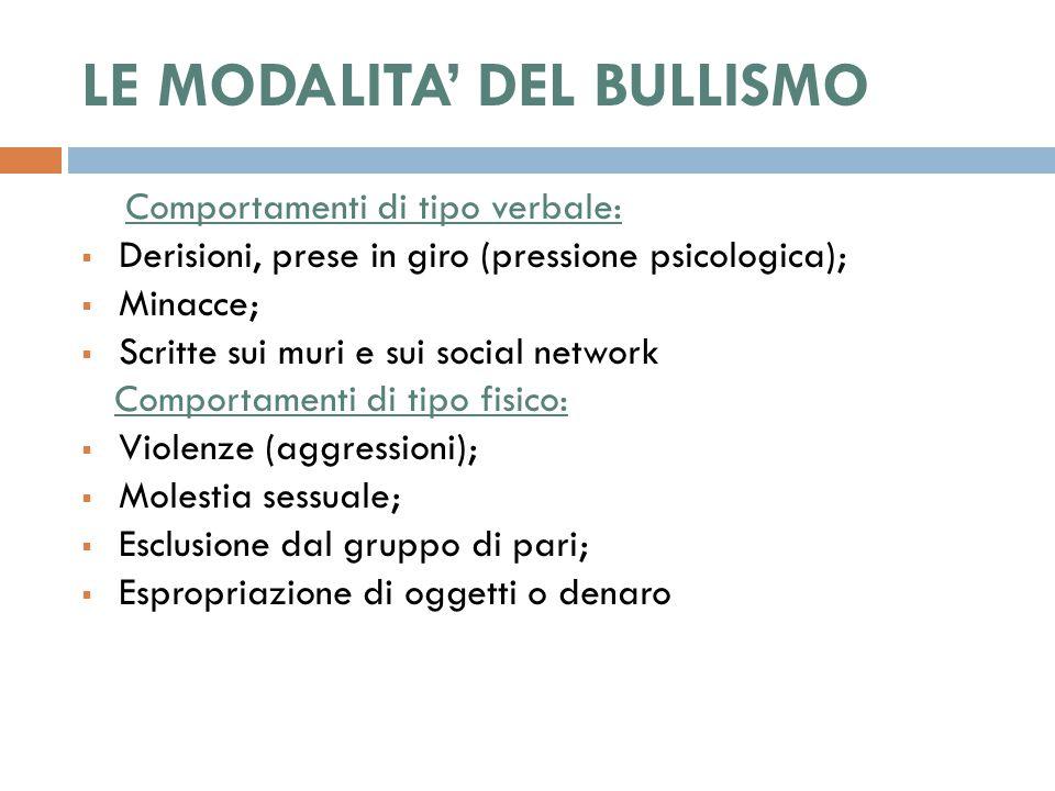 LE MODALITA' DEL BULLISMO Comportamenti di tipo verbale:  Derisioni, prese in giro (pressione psicologica);  Minacce;  Scritte sui muri e sui socia