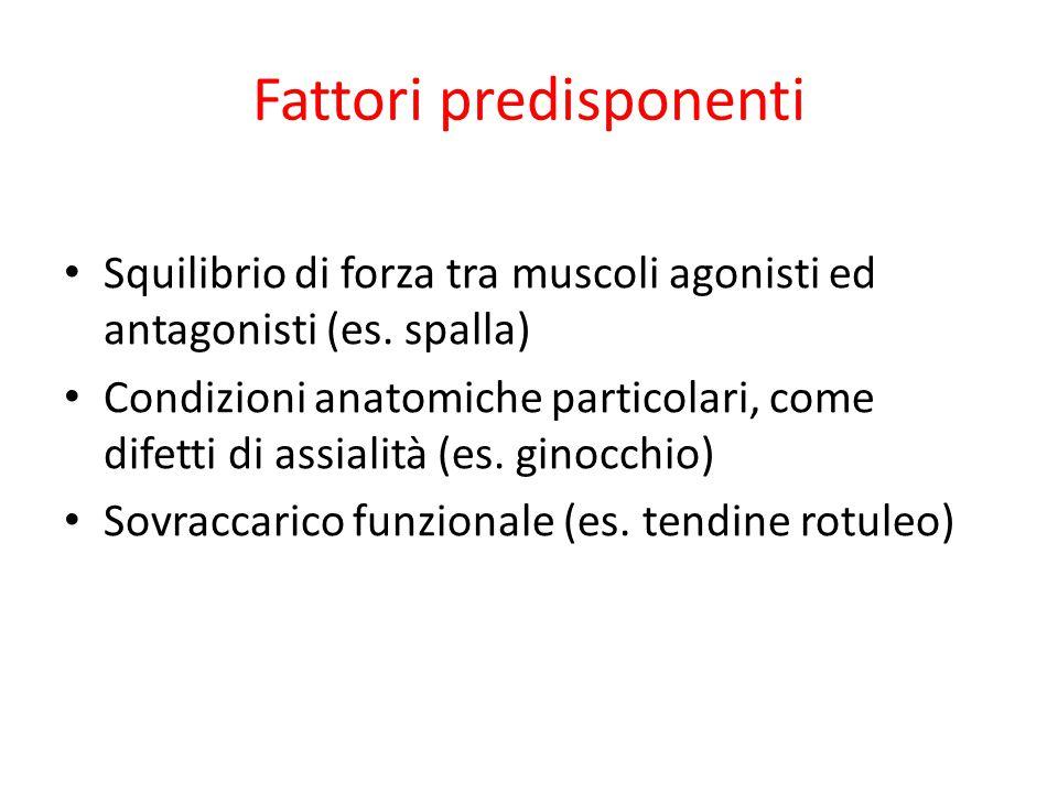 Fattori predisponenti Squilibrio di forza tra muscoli agonisti ed antagonisti (es. spalla) Condizioni anatomiche particolari, come difetti di assialit