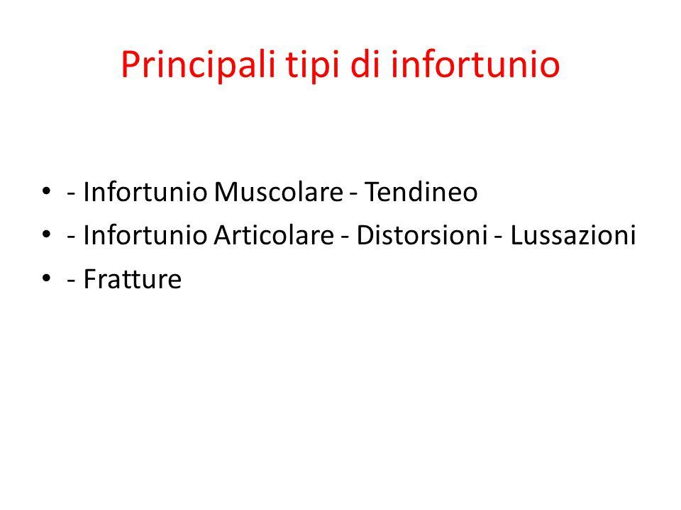 Principali tipi di infortunio - Infortunio Muscolare - Tendineo - Infortunio Articolare - Distorsioni - Lussazioni - Fratture