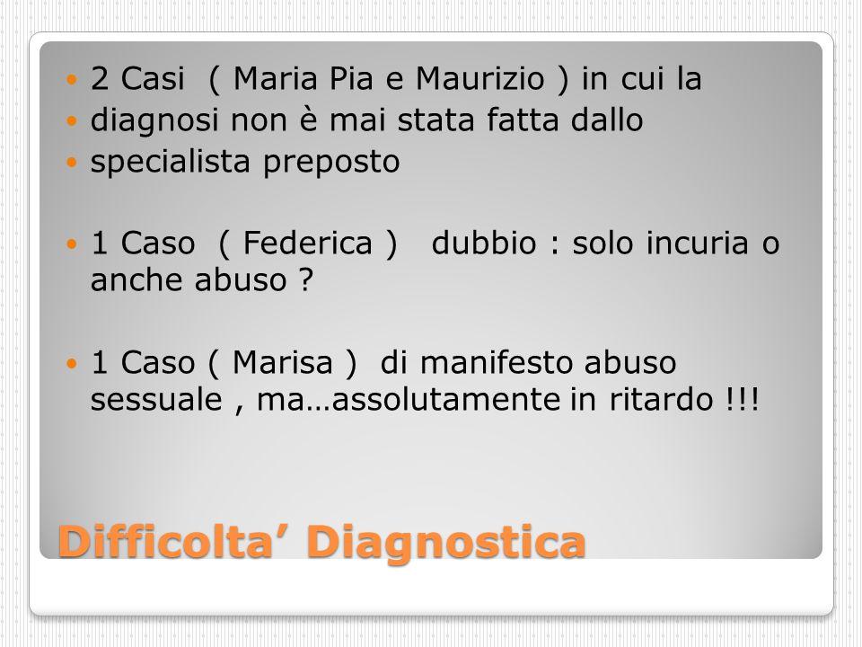 Difficolta' Diagnostica 2 Casi ( Maria Pia e Maurizio ) in cui la diagnosi non è mai stata fatta dallo specialista preposto 1 Caso ( Federica ) dubbio : solo incuria o anche abuso .