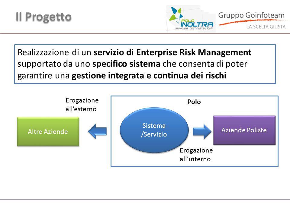 Polo Il Progetto Realizzazione di un servizio di Enterprise Risk Management supportato da uno specifico sistema che consenta di poter garantire una ge