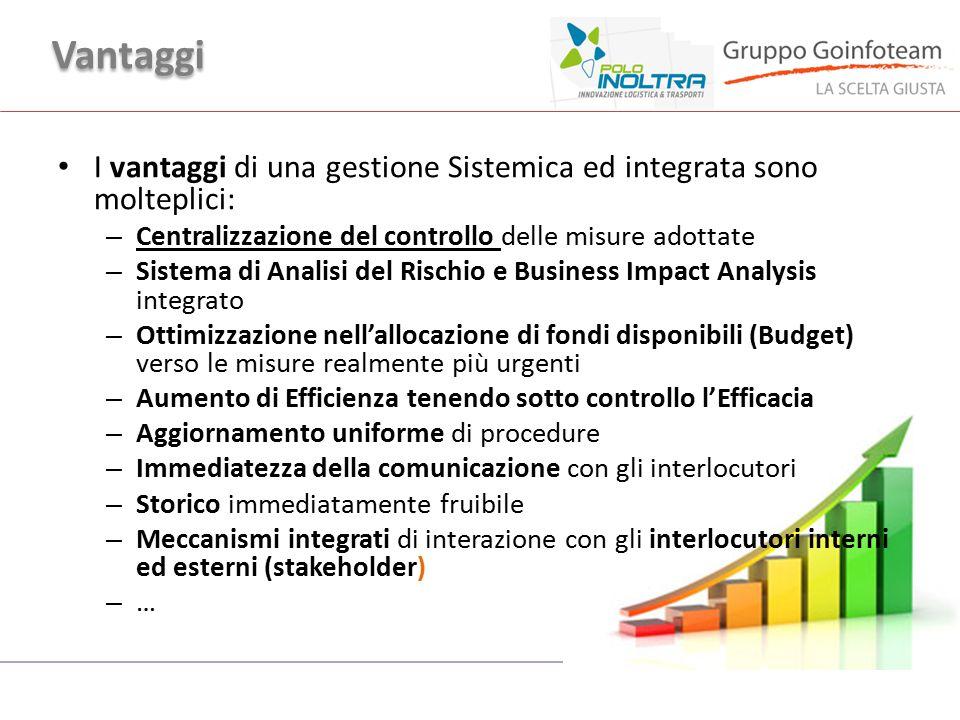 Vantaggi I vantaggi di una gestione Sistemica ed integrata sono molteplici: – Centralizzazione del controllo delle misure adottate – Sistema di Analis