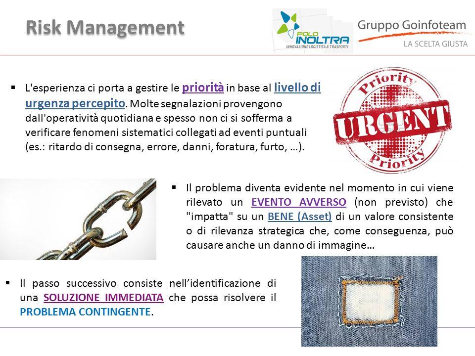 Risk Management  L'esperienza ci porta a gestire le priorità in base al livello di urgenza percepito. Molte segnalazioni provengono dall'operatività