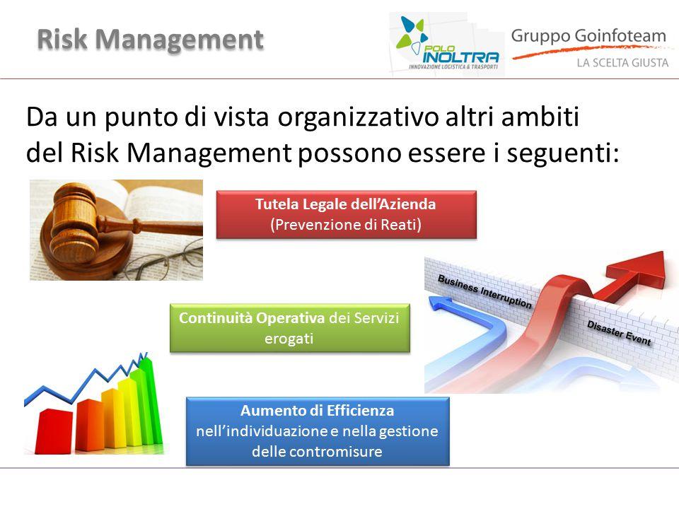 Risk Management Da un punto di vista organizzativo altri ambiti del Risk Management possono essere i seguenti: Tutela Legale dell'Azienda (Prevenzione