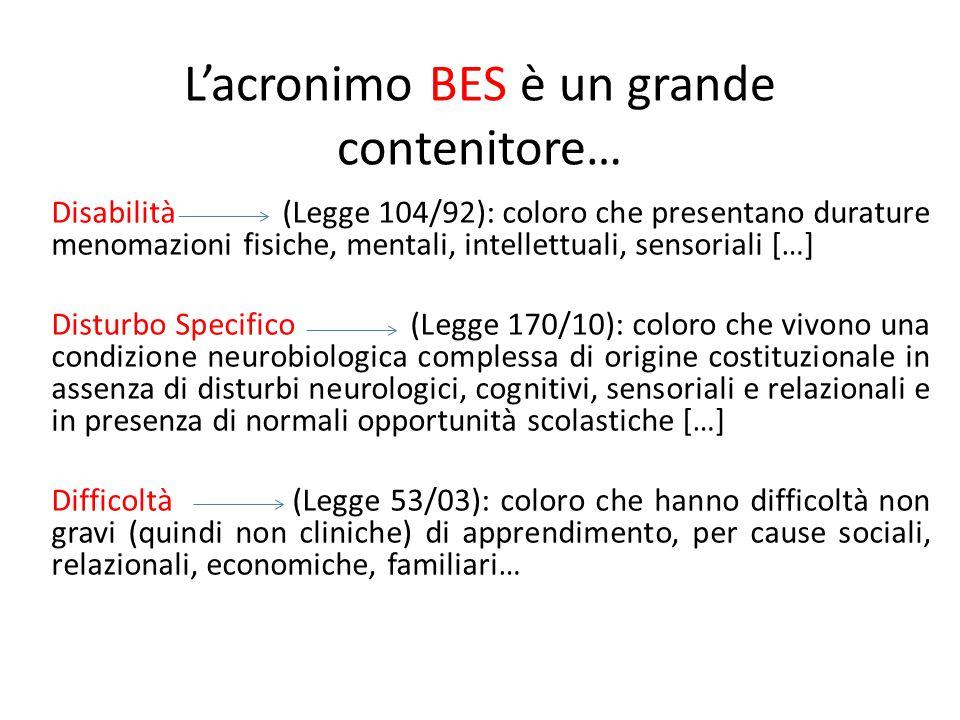 L'acronimo BES è un grande contenitore… Disabilità (Legge 104/92): coloro che presentano durature menomazioni fisiche, mentali, intellettuali, sensoriali […] Disturbo Specifico (Legge 170/10): coloro che vivono una condizione neurobiologica complessa di origine costituzionale in assenza di disturbi neurologici, cognitivi, sensoriali e relazionali e in presenza di normali opportunità scolastiche […] Difficoltà (Legge 53/03): coloro che hanno difficoltà non gravi (quindi non cliniche) di apprendimento, per cause sociali, relazionali, economiche, familiari…