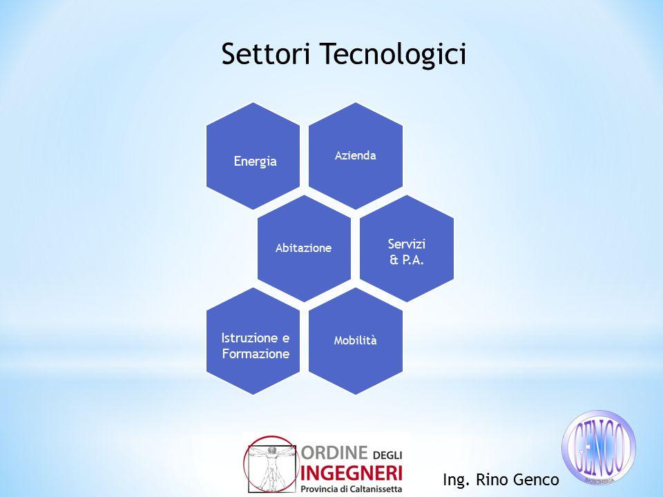 Settori Tecnologici AziendaAbitazioneMobilità Servizi & P.A. Energia Istruzione e Formazione