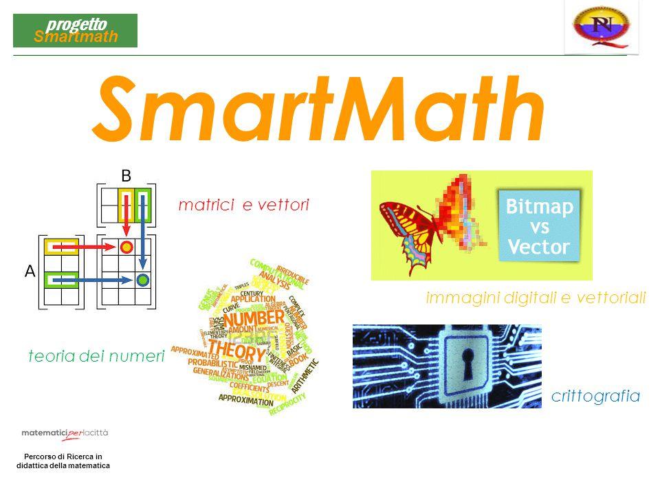 Matematica per la Città Percorso di Ricerca in didattica della matematica progetto Smartmath SmartMath teoria dei numeri matrici e vettori immagini di