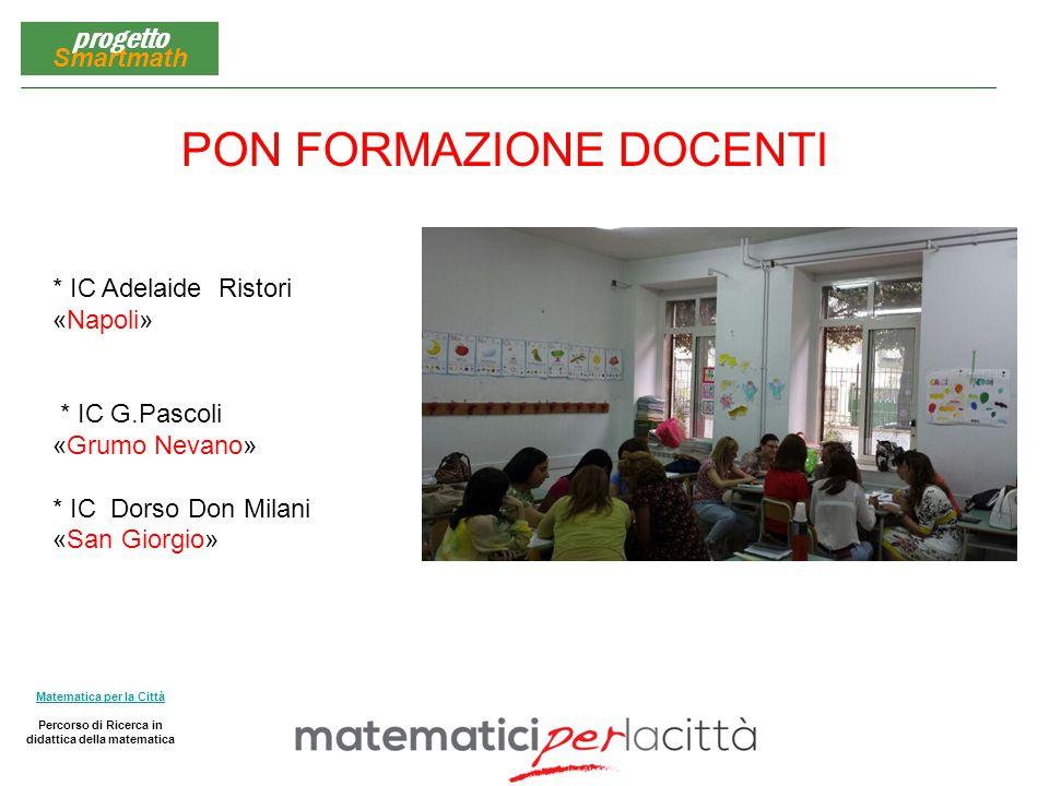 Matematica per la Città Percorso di Ricerca in didattica della matematica progetto Smartmath PON FORMAZIONE DOCENTI * IC Adelaide Ristori «Napoli» * I