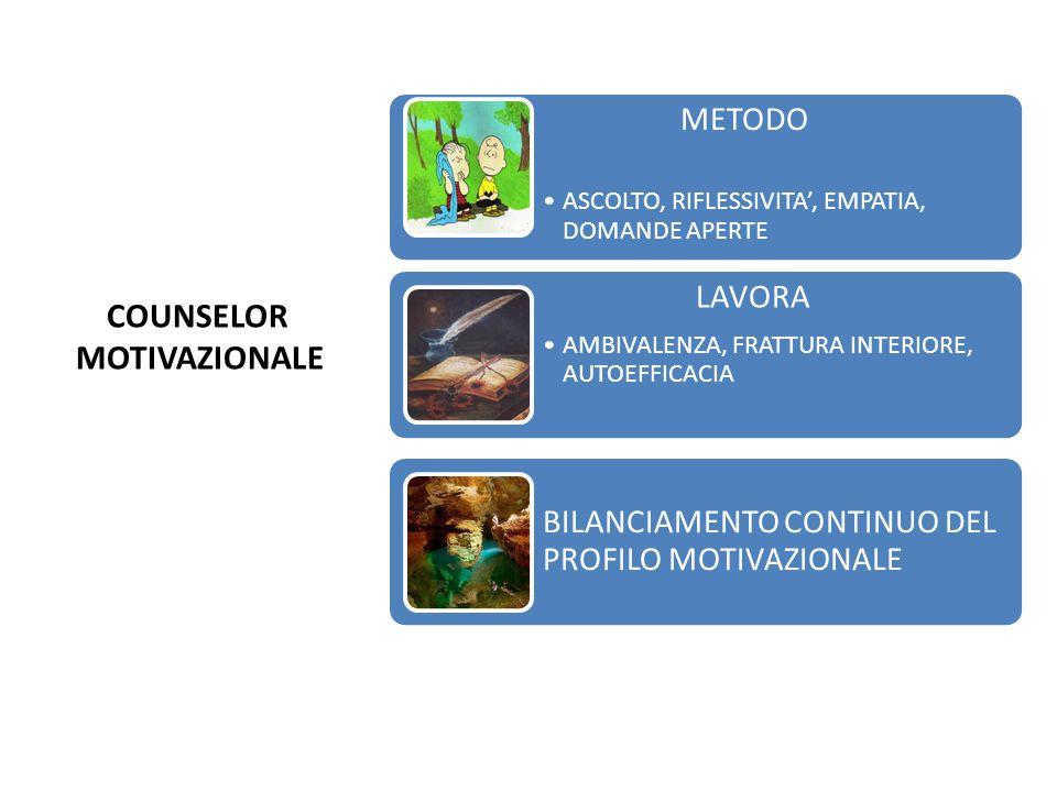 COUNSELOR MOTIVAZIONALE METODO ASCOLTO, RIFLESSIVITA', EMPATIA, DOMANDE APERTE LAVORA AMBIVALENZA, FRATTURA INTERIORE, AUTOEFFICACIA BILANCIAMENTO CONTINUO DEL PROFILO MOTIVAZIONALE
