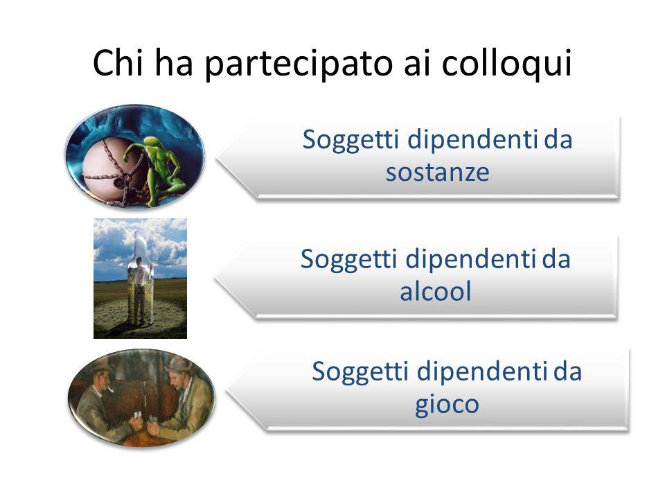 Chi ha partecipato ai colloqui Soggetti dipendenti da alcool Soggetti dipendenti da sostanze Soggetti dipendenti da gioco