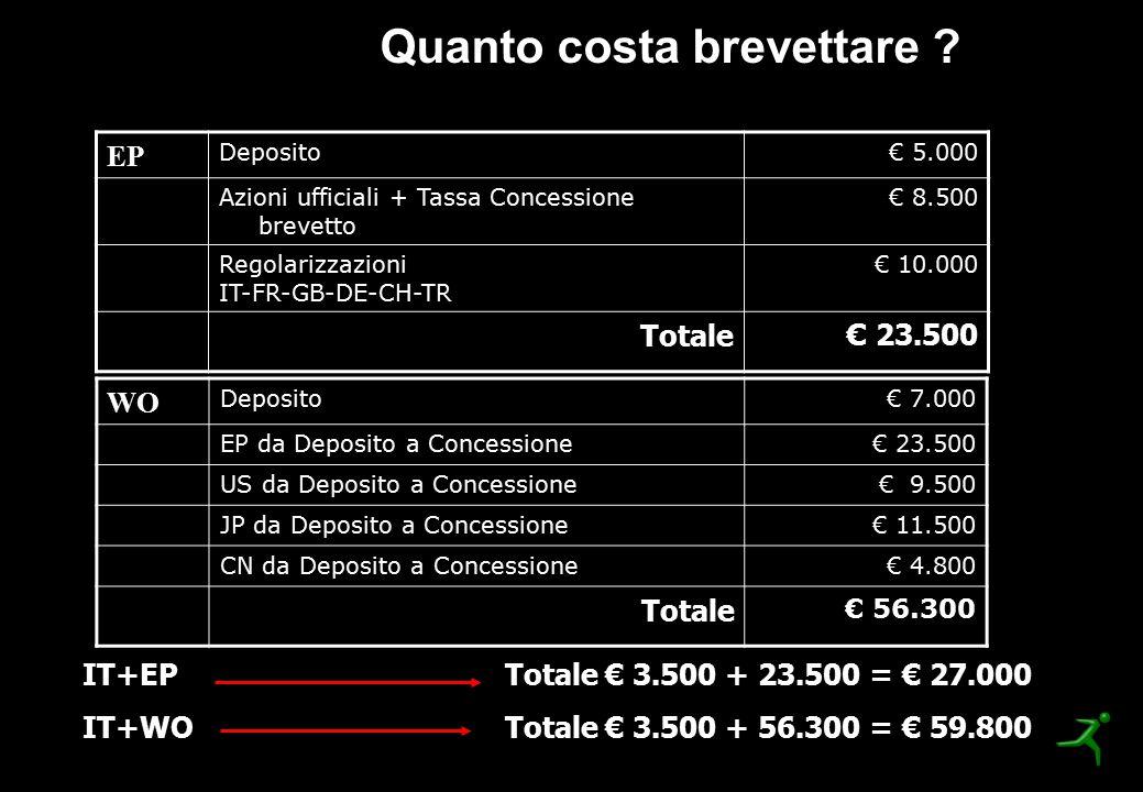 WO Deposito€ 7.000 EP da Deposito a Concessione€ 23.500 US da Deposito a Concessione€ 9.500 JP da Deposito a Concessione€ 11.500 CN da Deposito a Conc