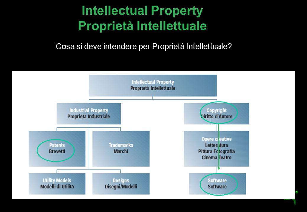 Intellectual Property Proprietà Intellettuale Cosa si deve intendere per Proprietà Intellettuale?