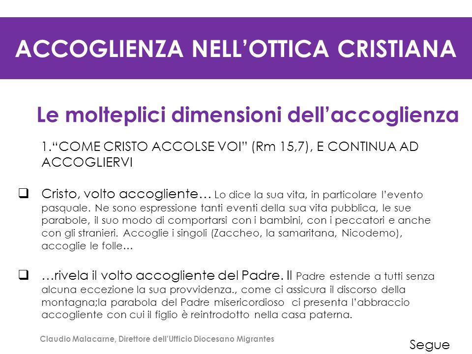 ACCOGLIENZA NELL'OTTICA CRISTIANA Le molteplici dimensioni dell'accoglienza 2.