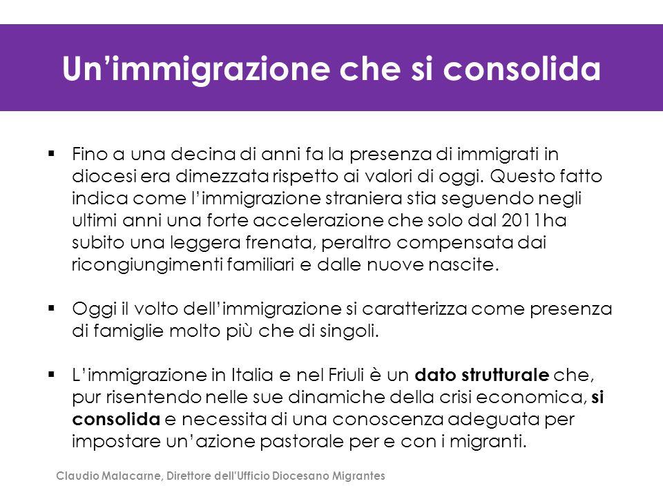 Un'immigrazione che si consolida  Fino a una decina di anni fa la presenza di immigrati in diocesi era dimezzata rispetto ai valori di oggi. Questo f