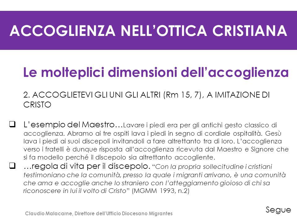 ACCOGLIENZA NELL'OTTICA CRISTIANA Le molteplici dimensioni dell'accoglienza 3.