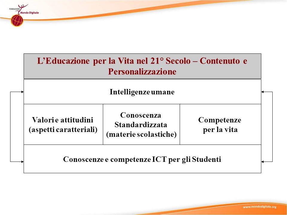 L'Educazione per la Vita nel 21° Secolo – Contenuto e Personalizzazione Intelligenze umane Valori e attitudini (aspetti caratteriali) Conoscenza Standardizzata (materie scolastiche) Competenze per la vita Conoscenze e competenze ICT per gli Studenti