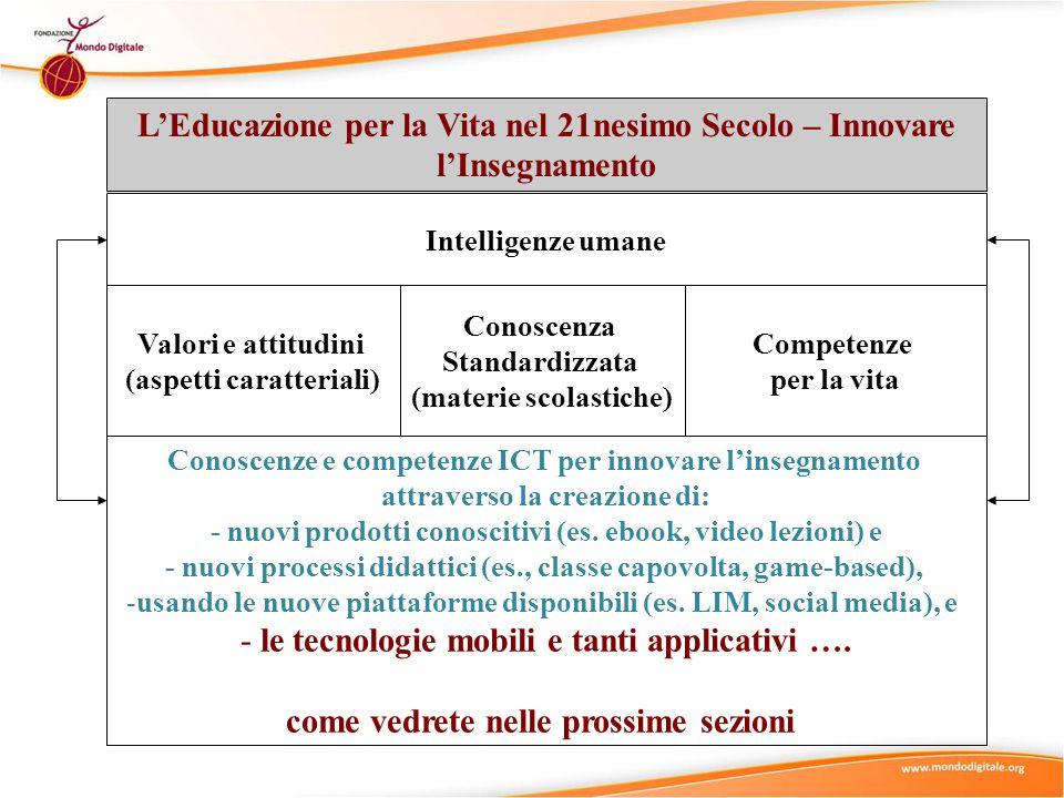 L'Educazione per la Vita nel 21nesimo Secolo – Innovare l'Insegnamento Intelligenze umane Valori e attitudini (aspetti caratteriali) Conoscenza Standardizzata (materie scolastiche) Competenze per la vita Conoscenze e competenze ICT per innovare l'insegnamento attraverso la creazione di: - nuovi prodotti conoscitivi (es.