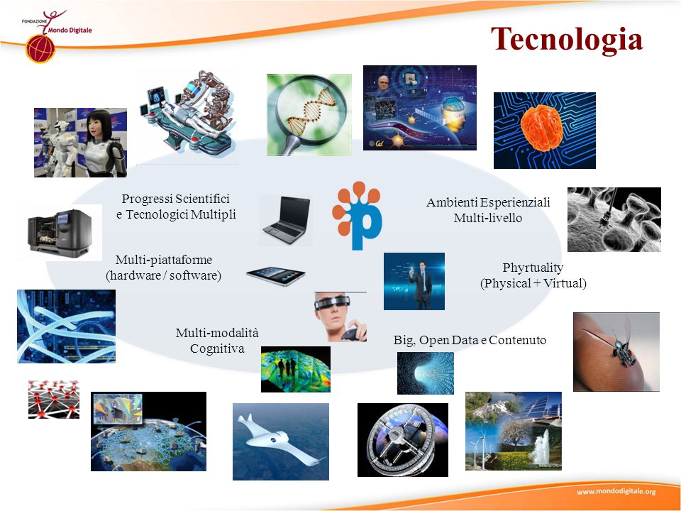Tecnologia Multi-piattaforme (hardware / software) Multi-modalità Cognitiva Ambienti Esperienziali Multi-livello Phyrtuality (Physical + Virtual) Big,