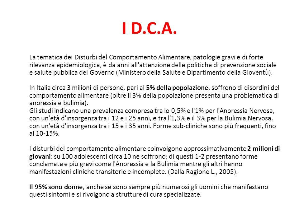 I D.C.A.