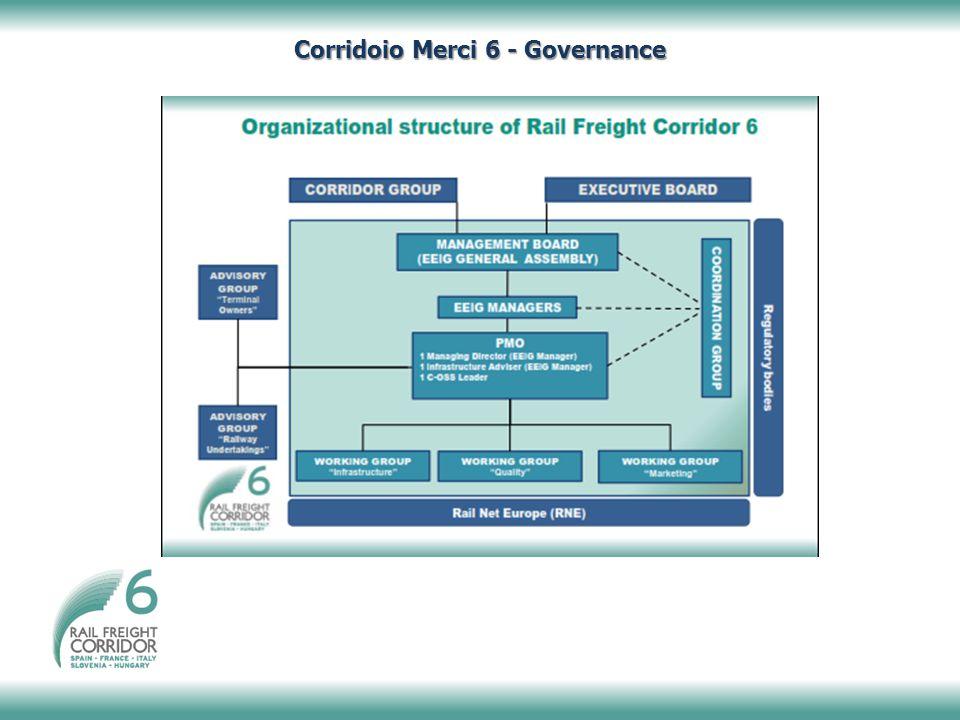Il kick off meeting per la creazione degli Advisory Groups si è tenuto Budapest il 30 Novembre 2012.