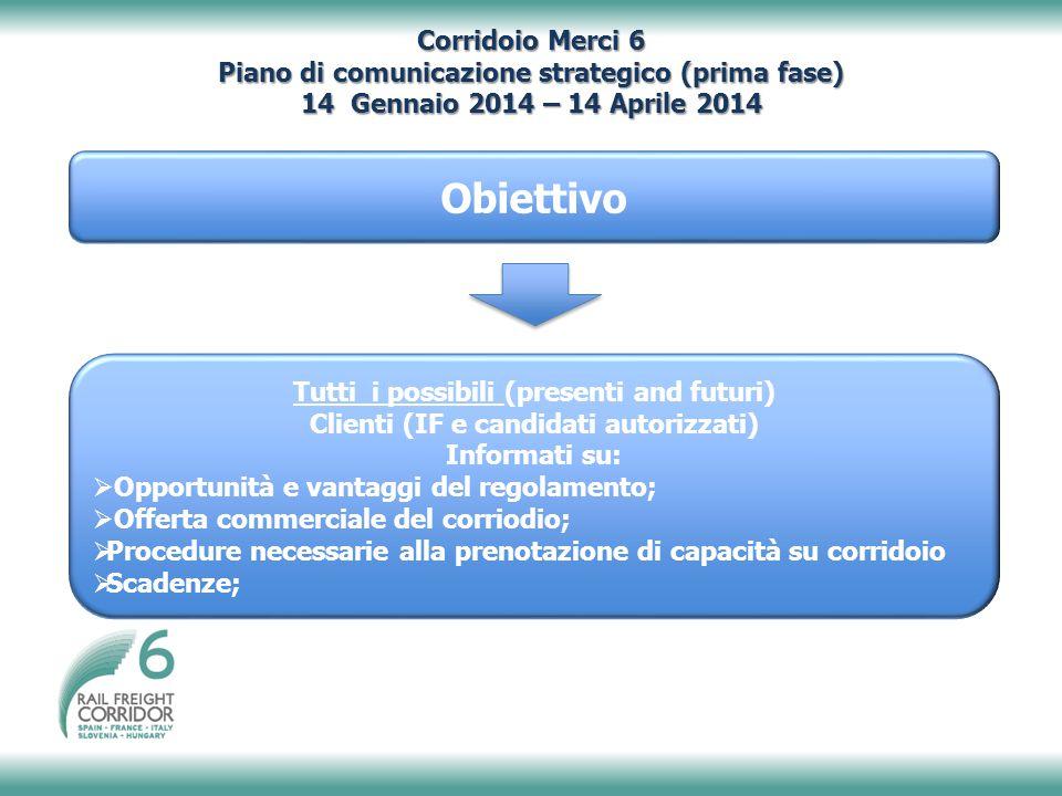 www.railfreightcorridor6.eu Corridoio merci 6 Web Site