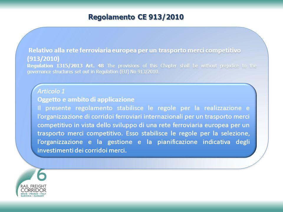 Relativo alla rete ferroviaria europea per un trasporto merci competitivo (913/2010) Regulation 1315/2013 Art.
