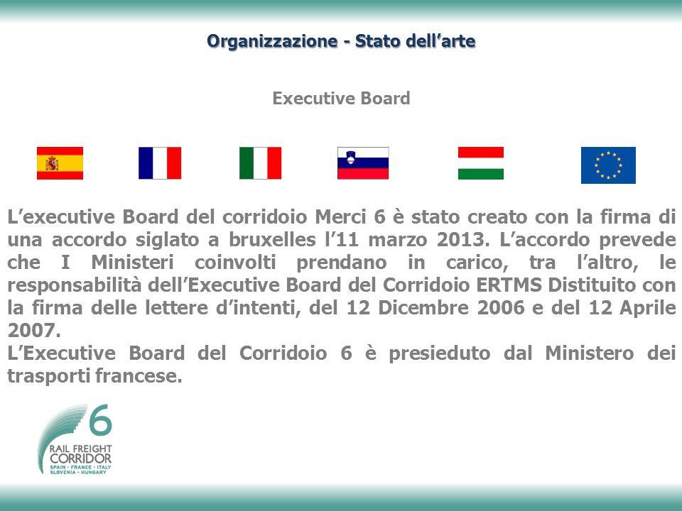 Executive Board L'executive Board del corridoio Merci 6 è stato creato con la firma di una accordo siglato a bruxelles l'11 marzo 2013.
