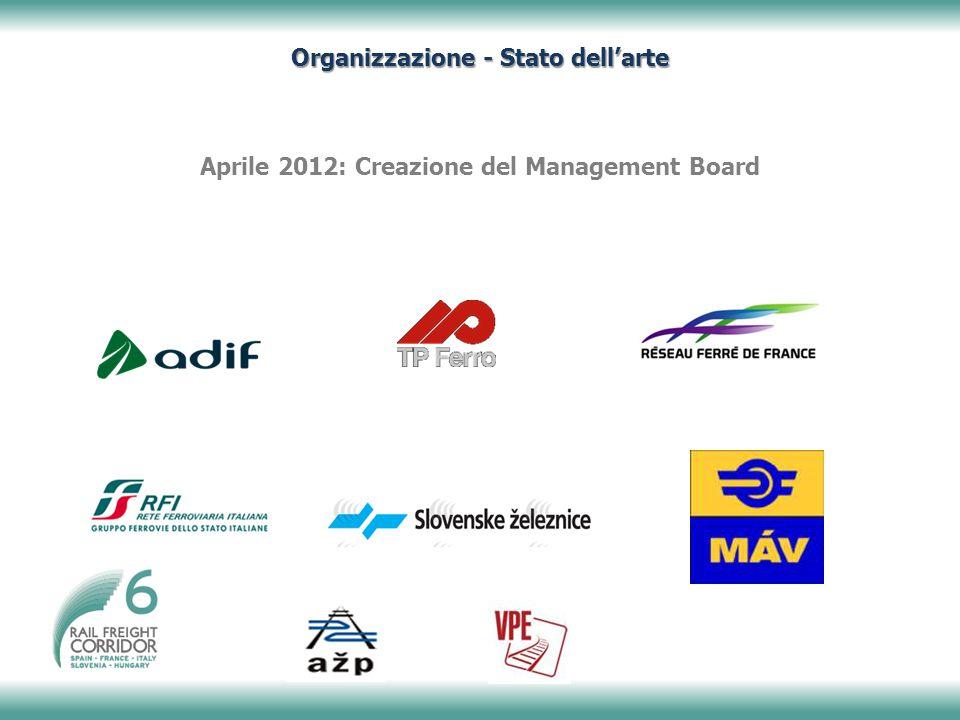 Aprile 2012: Creazione del Management Board Organizzazione - Stato dell'arte