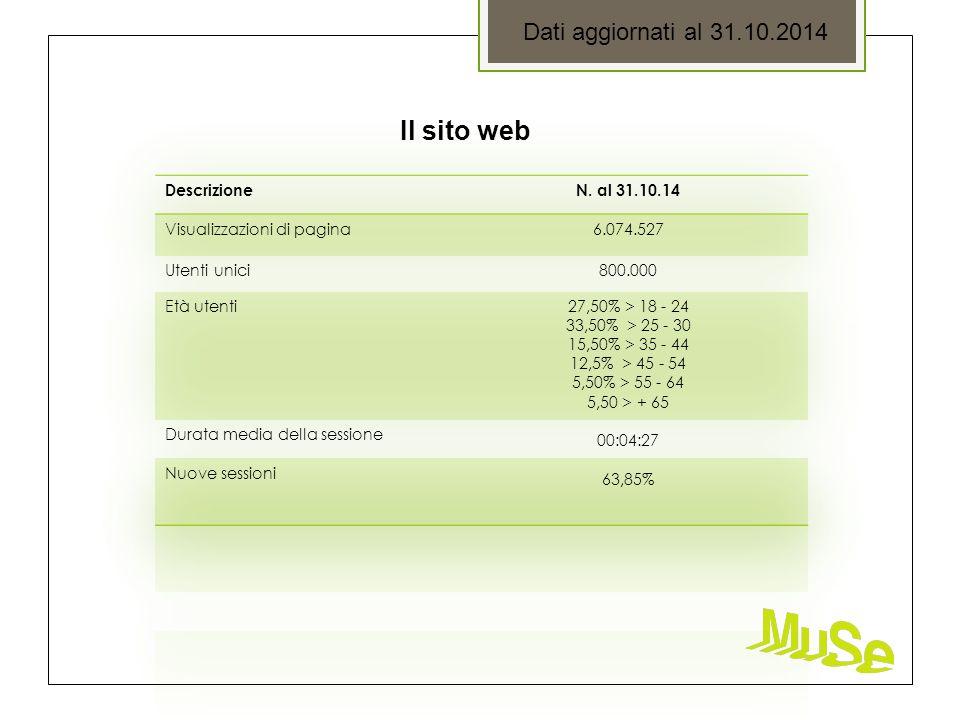 Il sito web Dati aggiornati al 31.10.2014