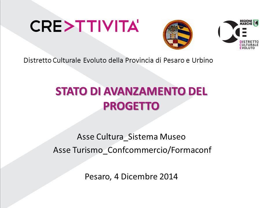 Distretto Culturale Evoluto della Provincia di Pesaro e Urbino STATO DI AVANZAMENTO DEL PROGETTO Asse Cultura_Sistema Museo Asse Turismo_Confcommercio/Formaconf Pesaro, 4 Dicembre 2014