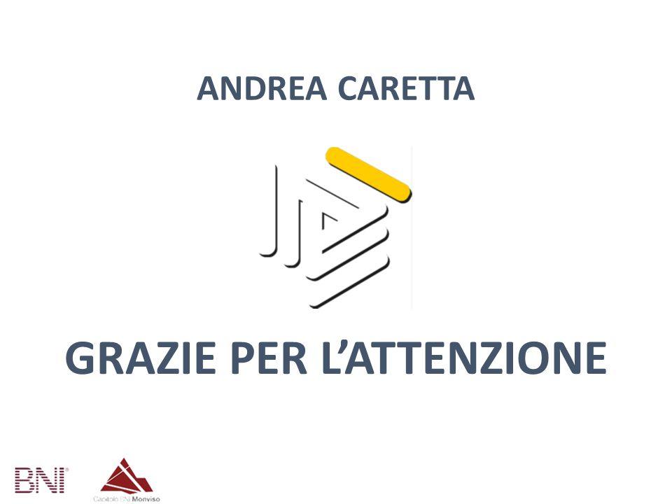 GRAZIE PER L'ATTENZIONE ANDREA CARETTA