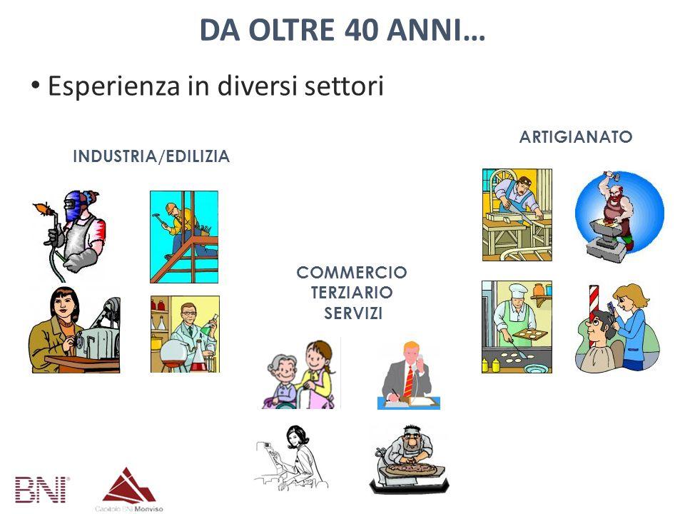 DA OLTRE 40 ANNI… Esperienza in diversi settori INDUSTRIA/EDILIZIA ARTIGIANATO COMMERCIO TERZIARIO SERVIZI
